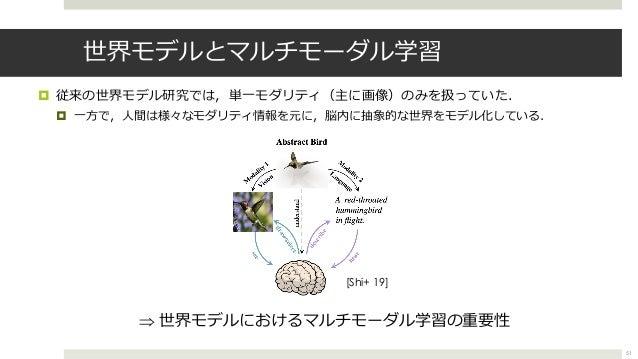 世界モデルとマルチモーダル学習 ¤ 従来の世界モデル研究では,単⼀モダリティ(主に画像)のみを扱っていた. ¤ ⼀⽅で,⼈間は様々なモダリティ情報を元に,脳内に抽象的な世界をモデル化している. Þ 世界モデルにおけるマルチモーダル学習の重要性 ...