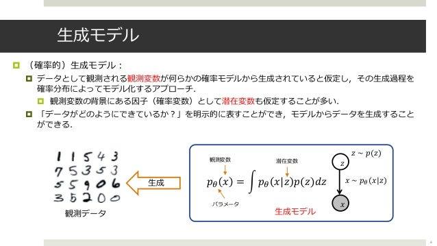 ⽣成モデル ¤ (確率的)⽣成モデル︓ ¤ データとして観測される観測変数が何らかの確率モデルから⽣成されていると仮定し,その⽣成過程を 確率分布によってモデル化するアプローチ. ¤ 観測変数の背景にある因⼦(確率変数)として潜在変数も仮定する...