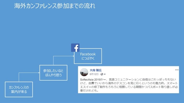 海外カンファレンス参加までの流れ 参加したいなと ぼんやり思う Facebook につぶやく カンファレンスの 案内が来る