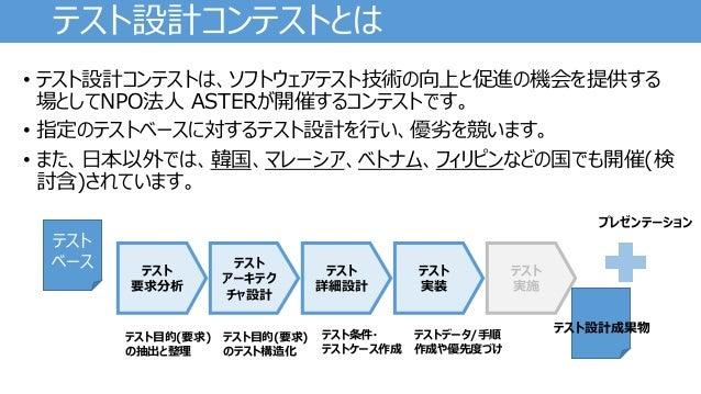テスト設計コンテストとは • テスト設計コンテストは、ソフトウェアテスト技術の向上と促進の機会を提供する 場としてNPO法人 ASTERが開催するコンテストです。 • 指定のテストベースに対するテスト設計を行い、優劣を競います。 • また、日本...