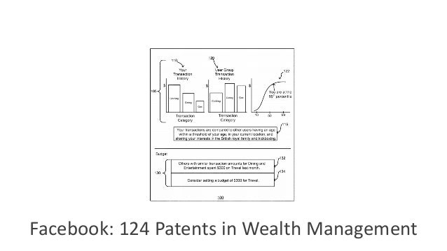 Facebook: 124 Patents in Wealth Management