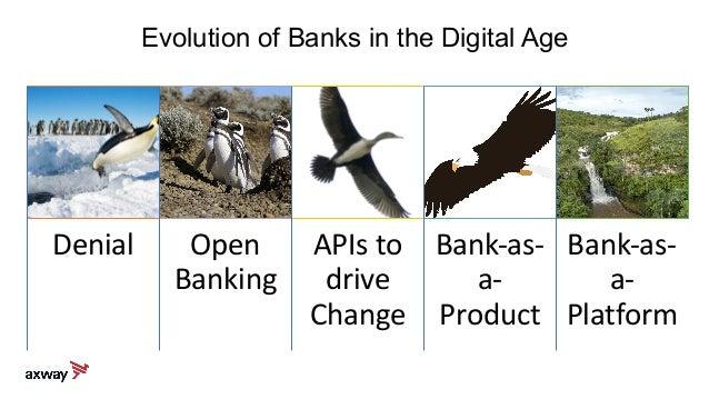Evolution of Banks in the Digital Age