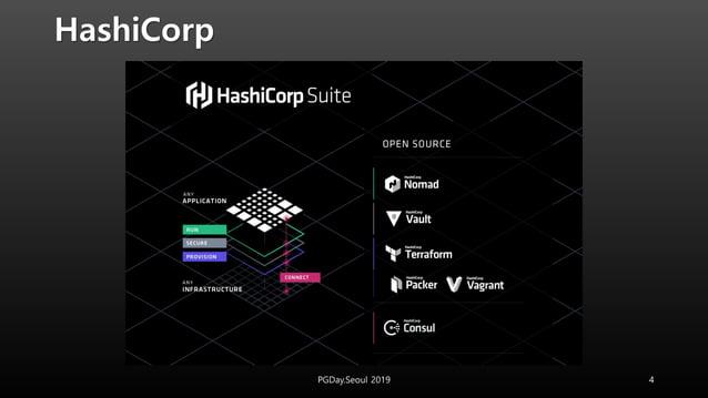 HashiCorp 4PGDay.Seoul 2019