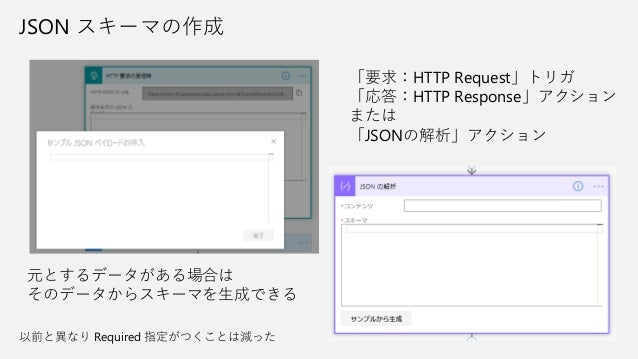 JSON スキーマの作成 「要求:HTTP Request」トリガ 「応答:HTTP Response」アクション または 「JSONの解析」アクション 元とするデータがある場合は そのデータからスキーマを生成できる 以前と異なり Requir...