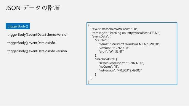 "{ ""eventDataSchemaVersion"": ""1.0"", ""message"": ""Listening on 'http://localhost:4723/'"", ""eventData"": { ""osInfo"": { ""name"": ..."