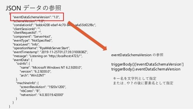 """JSON データの参照 { """"eventDataSchemaVersion"""": """"1.0"""", """"schemaVersion"""": """"1.0"""", """"correlationId"""": """"bddc4200-ebef-4c70-8430-a4a55bf22..."""