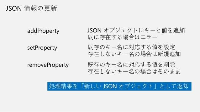 JSON 情報の更新 addProperty setProperty removeProperty JSON オブジェクトにキーと値を追加 既に存在する場合はエラー 既存のキー名に対応する値を設定 存在しないキー名の場合は新規追加 既存のキー名...