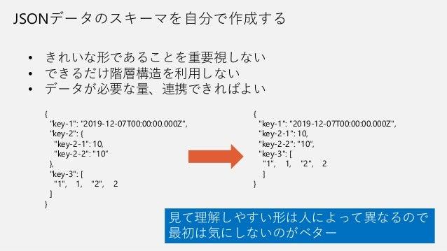 """JSONデータのスキーマを自分で作成する • きれいな形であることを重要視しない • できるだけ階層構造を利用しない • データが必要な量、連携できればよい { """"key-1"""": """"2019-12-07T00:00:00.000Z"""", """"key..."""