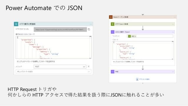 Power Automate での JSON HTTP Request トリガや 何かしらの HTTP アクセスで得た結果を扱う際にJSONに触れることが多い