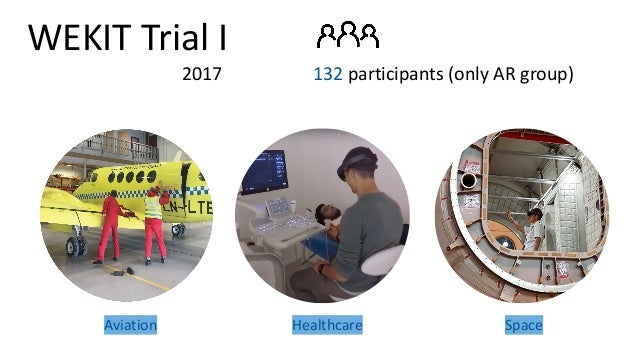 Aviation Healthcare Space WEKIT Trial II 395 participants (AR + control group)2018-2019