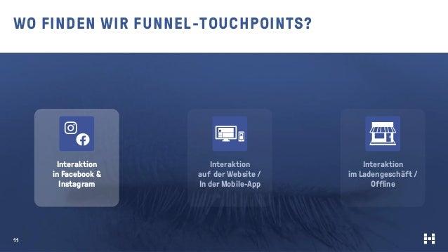 WO FINDEN WIR FUNNEL-TOUCHPOINTS? 11 Interaktion in Facebook & Instagram Interaktion auf der Website / In der Mobile-App I...