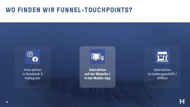 Interaktion auf der Website / in der Mobile-App Interaktion in Facebook & Instagram WO FINDEN WIR FUNNEL-TOUCHPOINTS? 13 I...