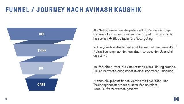 9 FUNNEL / JOURNEY NACH AVINASH KAUSHIK Nutzer, die ihren Bedarf erkannt haben und über einen Kauf / eine Buchung nachdenk...