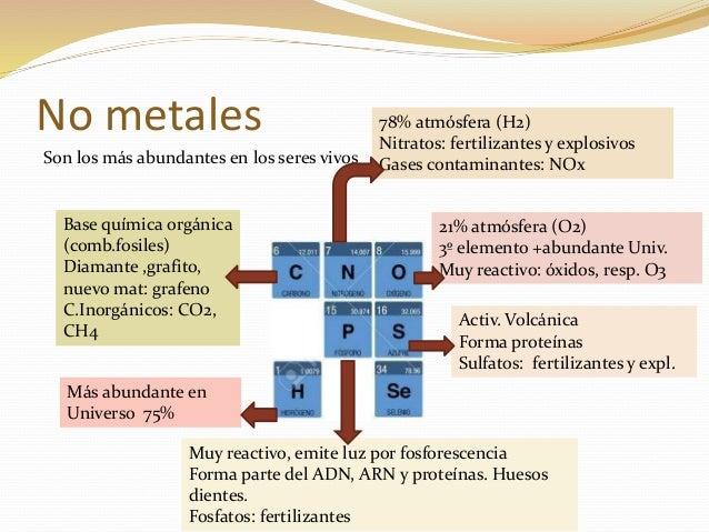bactericidas 21