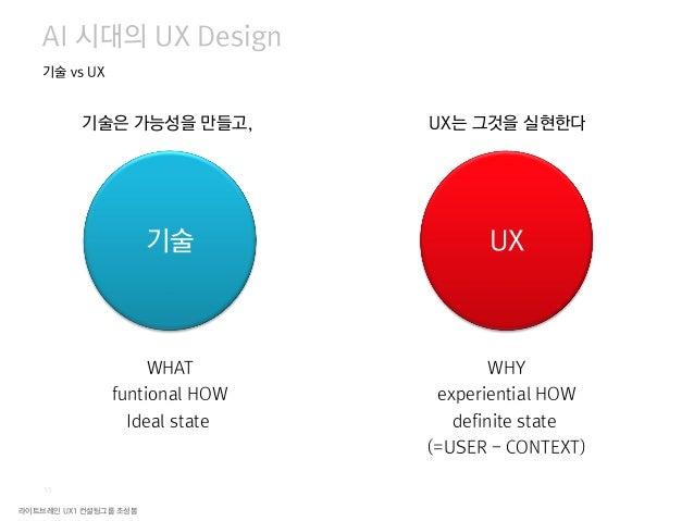 라이트브레인 UX1 컨설팅그룹 조성봉 13 뛰어난 기업가들의 찬사에도 불구하고, 왜 세그웨이는 실패했을까? 이 장치를 많은 사람들이 보기만 하면, 이걸 타고 시내를 돌아다니게 설득할 필요도 없다. 사람들은 똑똑하다. 이...