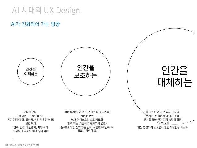 라이트브레인 UX1 컨설팅그룹 조성봉 11 AI 시대의 UX Design 기술 vs UX 기술 UX 기술은 가능성을 만들고, UX는 그것을 실현한다 WHAT funtional HOW Ideal state WHY expe...