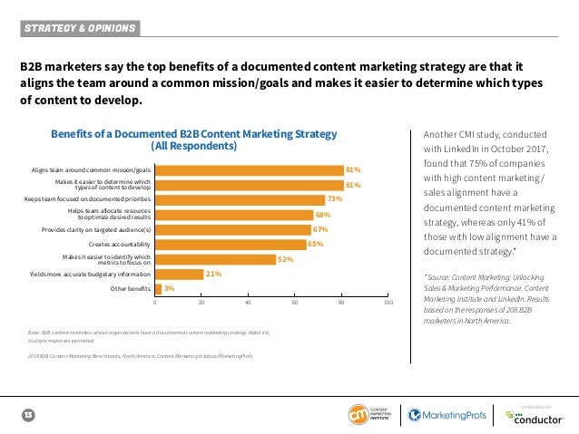 13 SPONSORED BY B2B marketers say the top benefits of a documented content marketing strategy are that it aligns the team ...