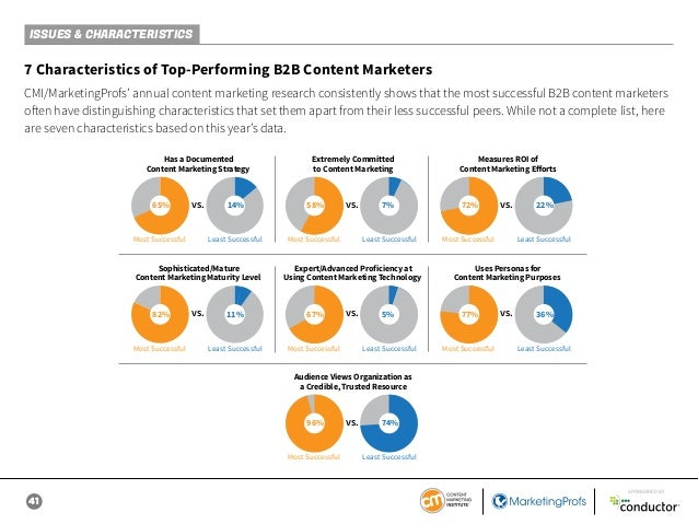 41 SPONSORED BY ISSUES & CHARACTERISTICS 7 Characteristics of Top-Performing B2B Content Marketers CMI/MarketingProfs' ann...