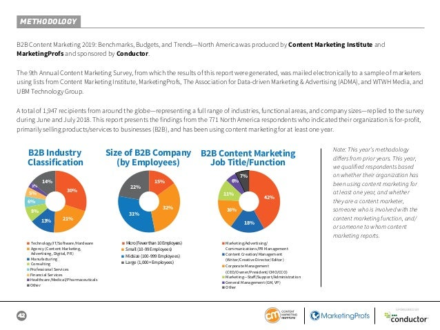 42 SPONSORED BY METHODOLOGY B2B Content Marketing 2019: Benchmarks, Budgets, and Trends—North America was produced by Cont...