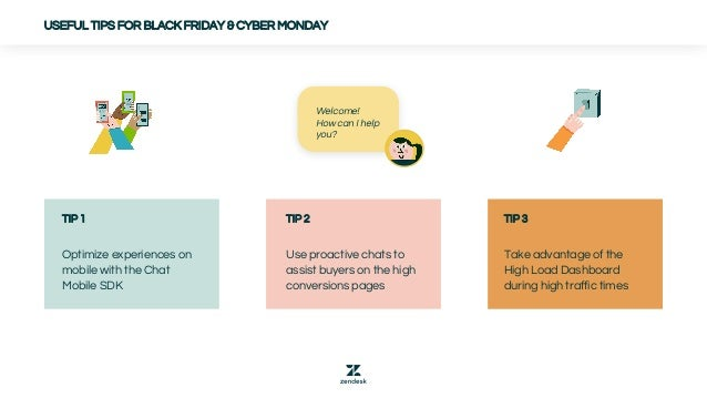 TIP 1 Optimize experiences on mobile with the Chat Mobile SDK USEFUL TIPS FOR BLACK FRIDAY & CYBER MONDAY TIP 2 Use proact...