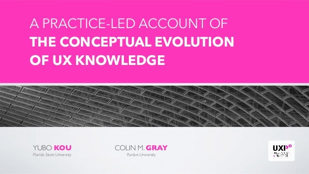 YUBO KOU Florida State University A PRACTICE-LED ACCOUNT OF THE CONCEPTUAL EVOLUTION OF UX KNOWLEDGE COLIN M. GRAY Purdue ...