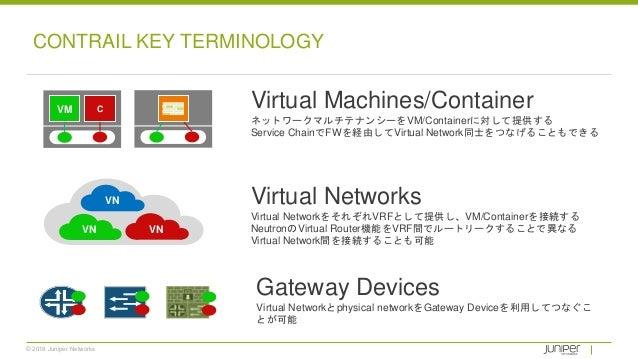 © 2018 Juniper Networks CONTRAIL KEY TERMINOLOGY VN VN VN Virtual Machines/Container ネットワークマルチテナンシーをVM/Containerに対して提供する S...