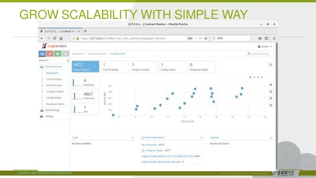 © 2018 Juniper Networks GROW SCALABILITY WITH SIMPLE WAY