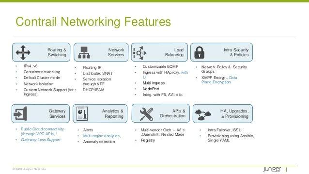 © 2018 Juniper Networks ▪ IPv4, v6 ▪ Container networking ▪ Default Cluster mode ▪ Network Isolation ▪ Custom Network Supp...