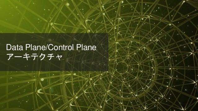 © 2018 Juniper Networks Data Plane/Control Plane アーキテクチャ