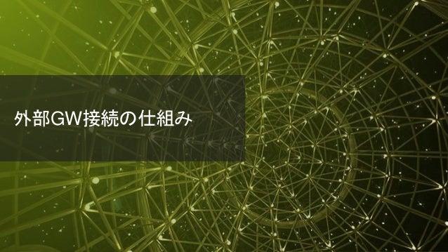 © 2018 Juniper Networks 外部GW接続の仕組み