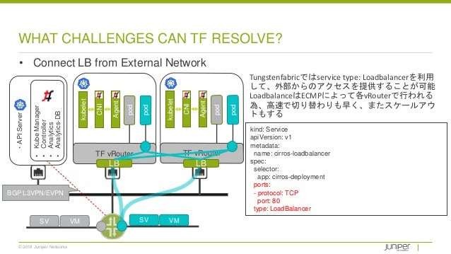 © 2018 Juniper Networks WHAT CHALLENGES CAN TF RESOLVE? • Connect LB from External Network Tungstenfabricではservice type: L...