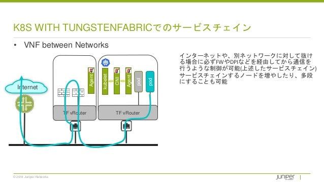 © 2018 Juniper Networks K8S WITH TUNGSTENFABRICでのサービスチェイン • VNF between Networks インターネットや、別ネットワークに対して抜け る場合に必ずFWやDPIなどを経由し...