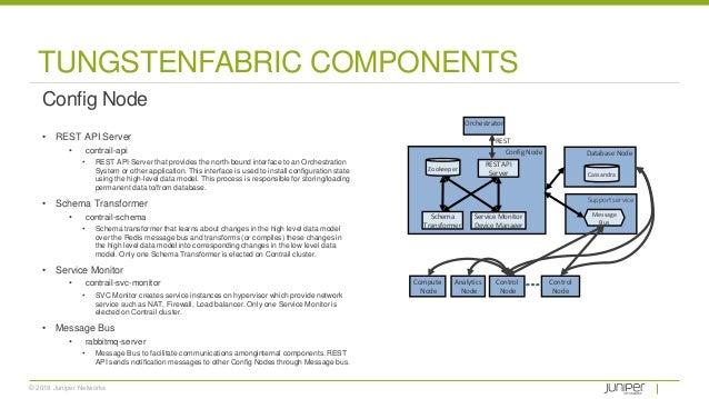 © 2018 Juniper Networks TUNGSTENFABRIC COMPONENTS Config Node • REST API Server • contrail-api • REST API Server that prov...