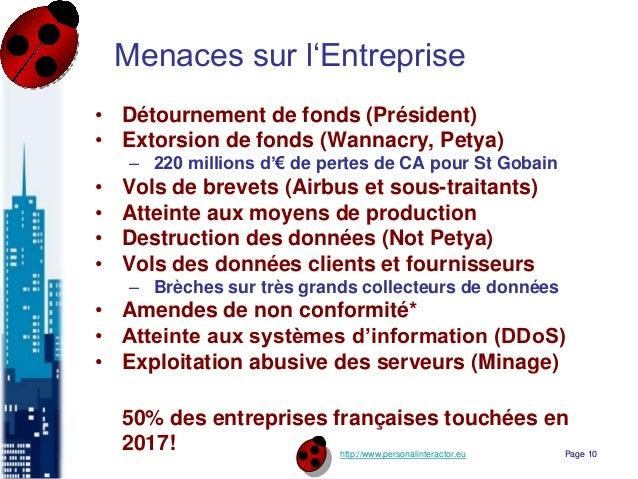 http://www.personalinteractor.eu Menaces sur l'Entreprise • Détournement de fonds (Président) • Extorsion de fonds (Wannac...
