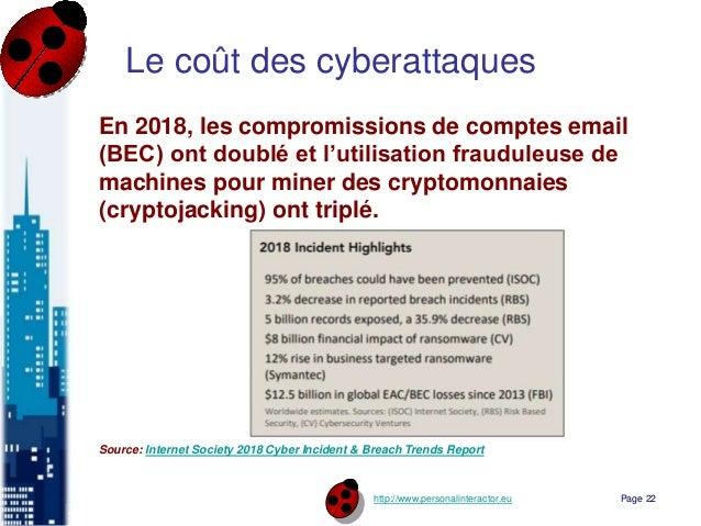 http://www.personalinteractor.eu Le coût des cyberattaques En 2018, les compromissions de comptes email (BEC) ont doublé e...