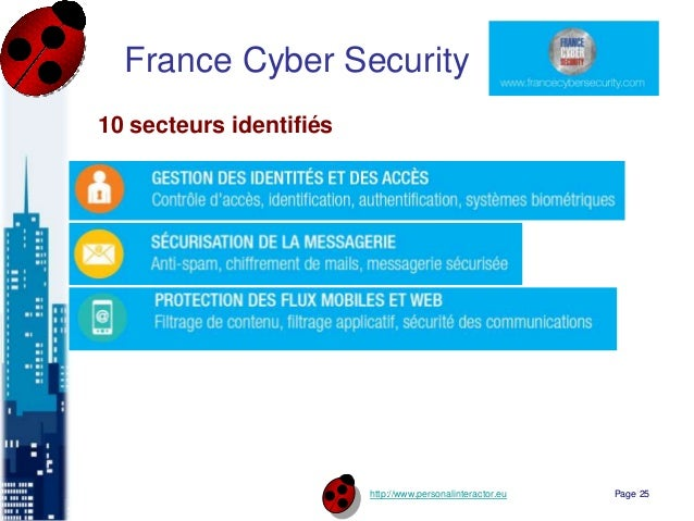 http://www.personalinteractor.eu France Cyber Security 10 secteurs identifiés Page 25