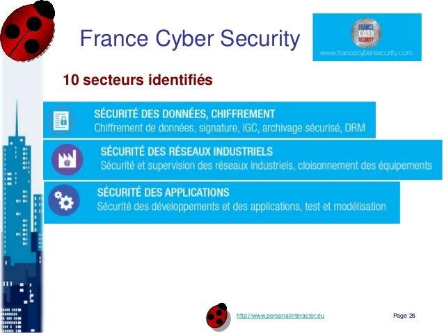 http://www.personalinteractor.eu France Cyber Security 10 secteurs identifiés Page 26