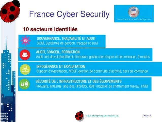 http://www.personalinteractor.eu France Cyber Security 10 secteurs identifiés Page 27