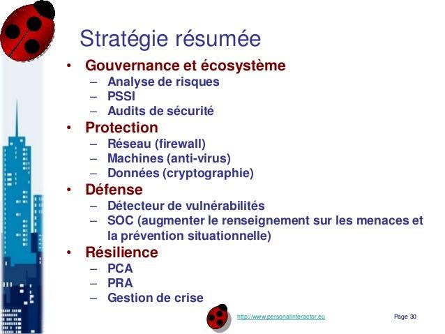 http://www.personalinteractor.eu Stratégie résumée • Gouvernance et écosystème – Analyse de risques – PSSI – Audits de séc...
