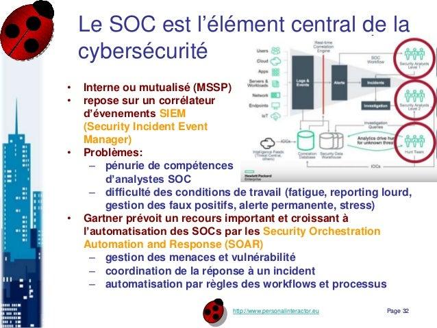 http://www.personalinteractor.eu Le SOC est l'élément central de la cybersécurité • Interne ou mutualisé (MSSP) • repose s...