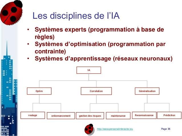 http://www.personalinteractor.eu Les disciplines de l'IA • Systèmes experts (programmation à base de règles) • Systèmes d'...