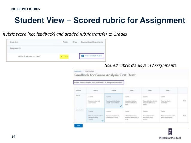 Brightspace Rubrics: Everything you Always Wanted to Know