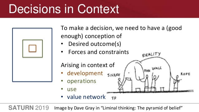 SATURN 2019 24 Decisions in Context To make a decision, we need to have a (good enough) conception of • Desired outcome(s)...