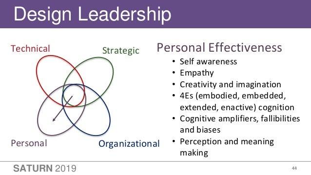 SATURN 2019 44 Design Leadership Personal Organizational Technical Strategic Personal Effectiveness • Self awareness • Emp...