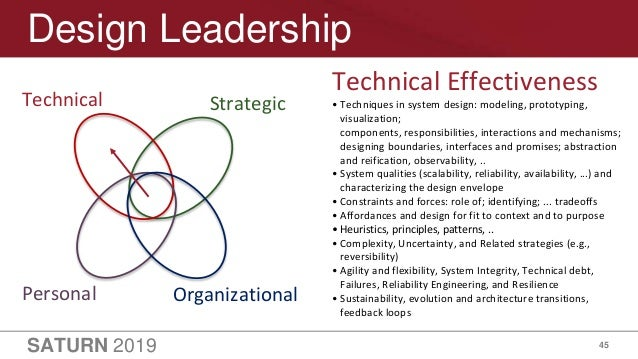 SATURN 2019 45 Design Leadership Personal Organizational Technical Strategic Technical Effectiveness • Techniques in syste...
