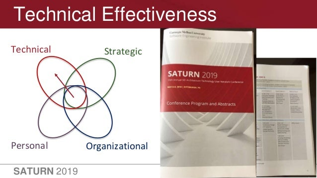 SATURN 2019 46 Technical Effectiveness Personal Organizational Technical Strategic