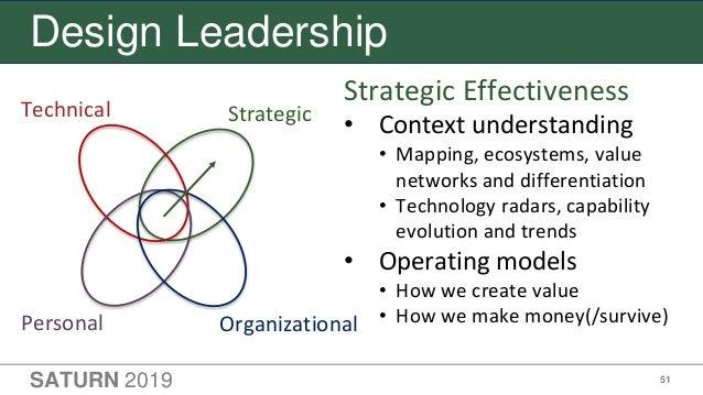 SATURN 2019 51 Design Leadership Personal Organizational Technical Strategic Strategic Effectiveness • Context understandi...