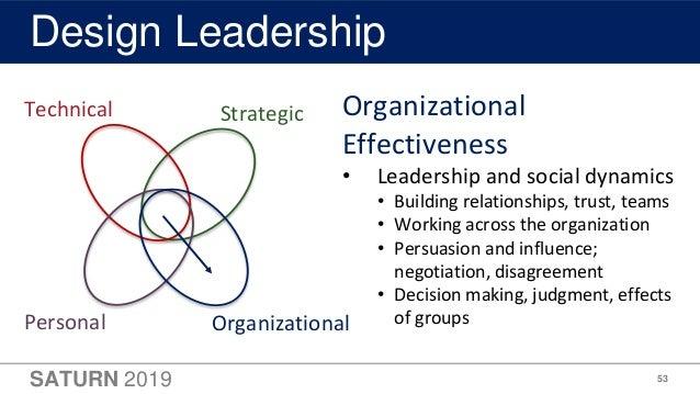 SATURN 2019 53 Design Leadership Organizational Effectiveness • Leadership and social dynamics • Building relationships, t...