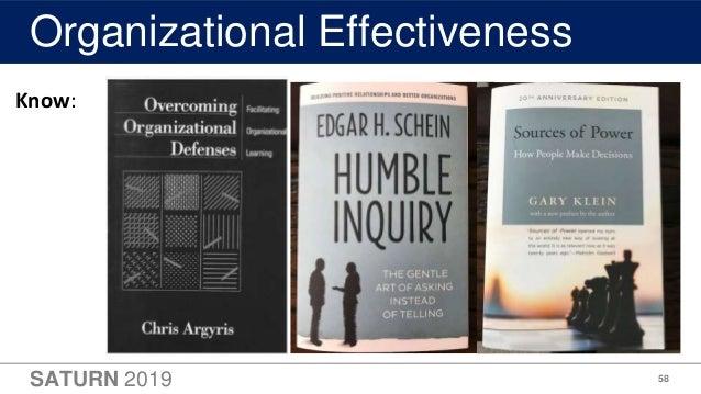 SATURN 2019 58 Organizational Effectiveness Know: