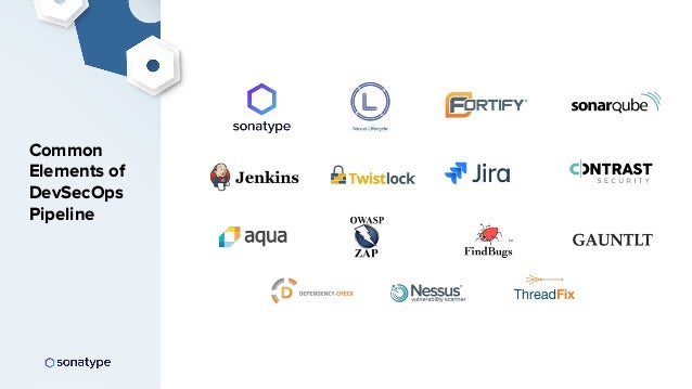 2019 DevSecOps Reference Architectures